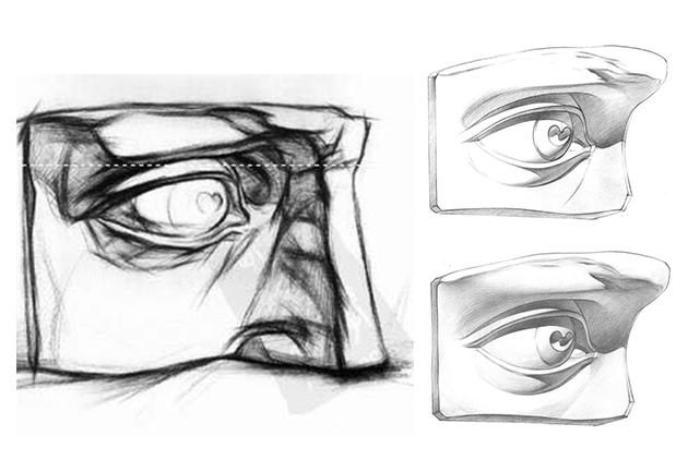 phân tích Mắt