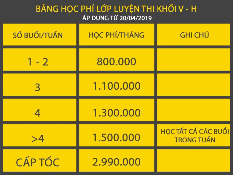 hoc phi day ve